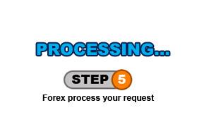 Forex remittance au